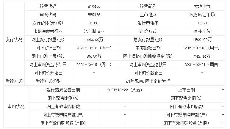 大地电气将于10月18日北交所上市申购 发行价格8.68元/股